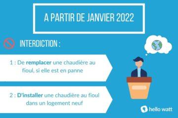 2022 FIN DU FIOUL ?